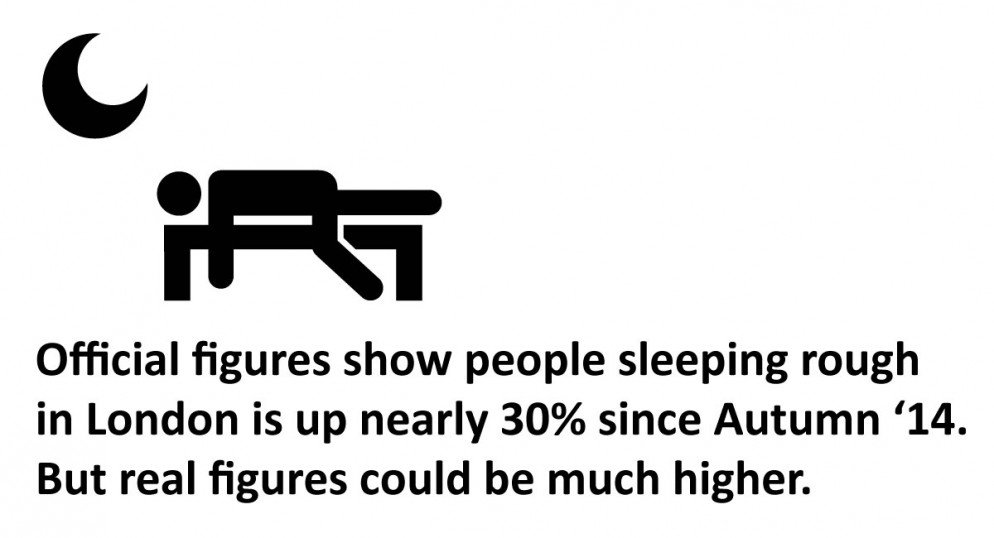 Official figures show people sleeping rough in London is up nearly 30% since Autumn 2014. But real figures could be much higher.